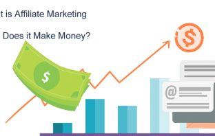 What is Affiliate Marketing & How Does it Make Money